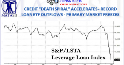 12-08-18-TP-CREDIT CONTRACTION--Credit Death Spiral Accelerates-1