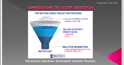 12-12-18-LONGWave-December-Approaches to Asset Selection-Video Cover-b