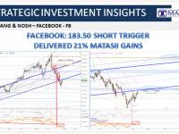 12-12-18-TP-FANG & NOSH-FB-Facebook Update-1