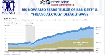 12-21-18-TP-CREDIT CONTRACTION-BIS Fears BBB Bulge-1