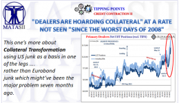 12-22-18-TP-CREDIT CONTRACTION-Dealers Are Hoarding Capital-1b