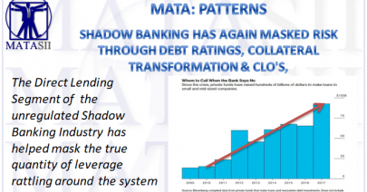 12-23-18-MATA-DRIVERS-CREDIT-Shadow bANKING Has Again Masked Risk-1