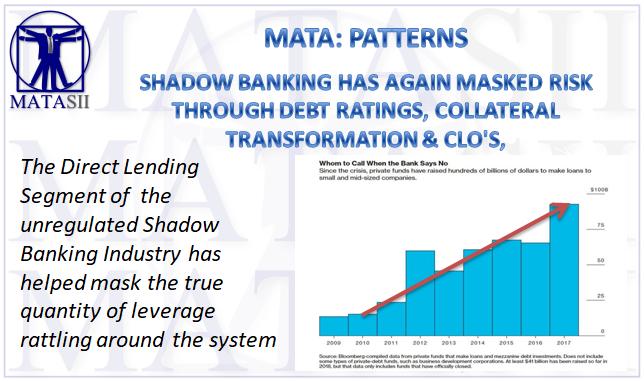 12-23-18-MATA-DRIVERS-CREDIT-Shadow bANKING Has Again Masked Risk-1