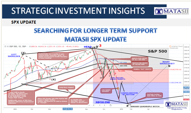 12-24-18-MATA-PATTERNS-SPX Update-1