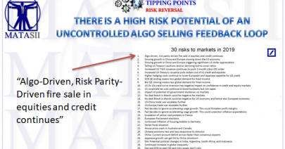 12-24-18-TP-RISK REVERSAL - High Risk Potential of An Uncontrolled Algo Selling Feedback Loop-1b