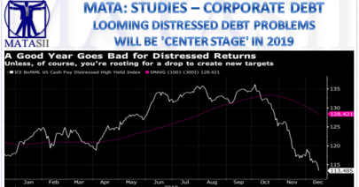 12-28-18-MATA-STUDIES-CORPORATE DEBT & ZOMBIFICATION-Looming Distressed Debt in 2019