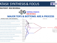 12-28-18-SYNTHESIS & FOCUS-Major Tops & Bottoms Are a Process-1b