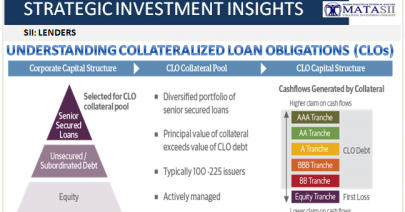 12-29-18-SII LENDERS - Understanding Collateralized Loan Obligations(CLOs)-1