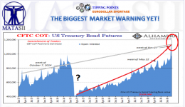 01-01-19-TP-EURODOLLAR SHORTAGE-The Biggest Warning Yet - Eurodollar -US$-1