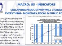 01-04-19-MACRO-US-INDICATORS--Collapsing U.S. Productivity Changes Everything-1