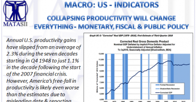 01-04-19-MACRO-US-INDICATORS--Collapsing U.S. Productivity Changes Everything-1