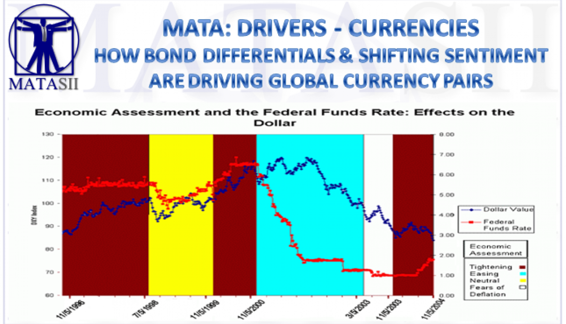 01-06-19-MATA-DRIVERS-CURRENCIES-Bond Differntials & Sentiment Drive Currency Pairs-1
