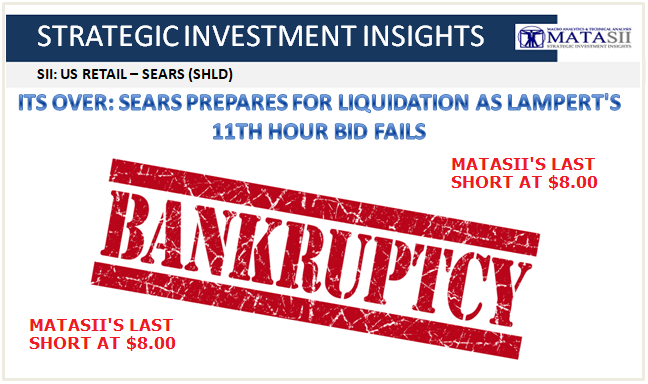 01-06-19-SII-US RETAIL-Sears (SHLD) Goes Into Bankruptcy Proceeeding-1b