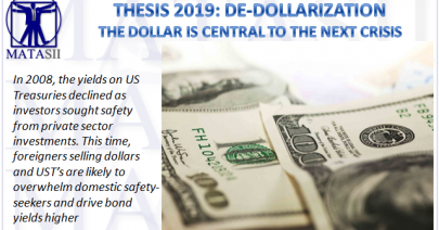 01-06-19-THESIS 2019-DE-DOLLARIZATION-The Dollar Is central to the next Crisis-1