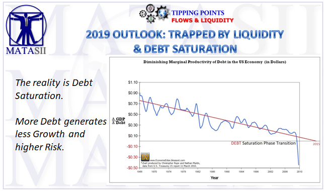 01-07-19-TP-FLOWS & LIQUIDITY--Trapped by Liquidity & Debt Saturation-1