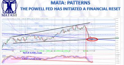 01-08-19-MATA-PATTERNS - WTI Update-1