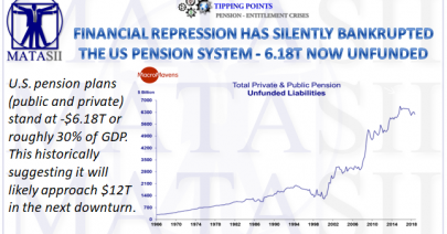 01-08-19-TP-PENSION - ENTITLEMENT CRISIS - 6.18T in Unfunded US Pension Obligations-1