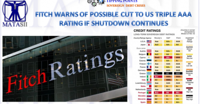 01-10-19-TP-SOVEREIGN DEBT-Fitch Warns of Possible US Credit Downgrade-1