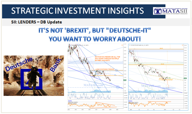 02-04-19-SII-LENDERS-Deutsche Bank - DB Update-1