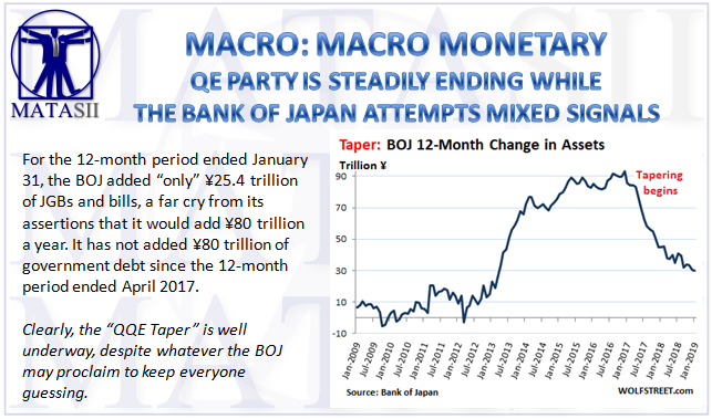 02-05-19-MACRO-MACRO MONETARY-QE Party Goes Dry, Bank of Japan Tries to Confuse the Markets-1