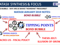 02-10-19-SYSNTHESIS & FOCUS - BOND BUBBLE - January 2019 Notes-1