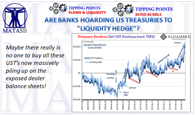 02-10-19-TP-FLOWS & LIQUDITY--BOND BUBBLE--Big Things - The Hoard Gets Bigger-1