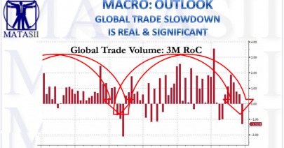 02-11-19-MACRO-MACRO OUTLOOK-Global Trade Hits A Brick Wall-1