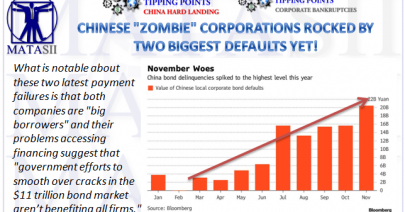 02-11-19-TP-CHINA HARD LANDING - CORPORATE BANKRUPTCIES- China Rocked By Two Biggest Corporate Defaults Yet-1