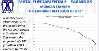 02-12-19-MATA-FUNDAMENTALS-EARNINGS-Morgan Stanley - The Earnings Recession Is Here -1