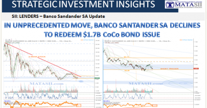 02-12-19-SII LENDERS - Banco Santander SA Update-1b