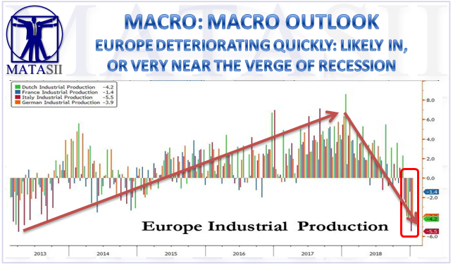 02-13-19-MACRO - MACRO OUTLOOK - Europe Deteriorating Fast - On the Verge of Recession-1