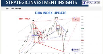 02-14-19-MATA-PATTERNS- DJIA Update-1