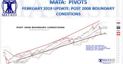 02-15-19-MATA-PIVOTS-2008 BOUNDARY CONDITIONS-February Update-1