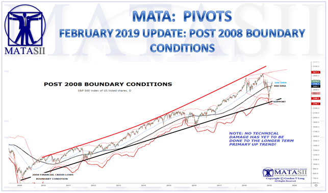 02-15-19-MATA-PIVOTS-2008 BOUNDARY CONDITIONS-February Update-1