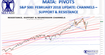 02-15-19-MATA-PIVOTS-SUPPORT & RESISTANCE-February Update-1