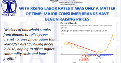 02-15-19-TP-INFLATION-Brands Raising Prices on Household Goods-1