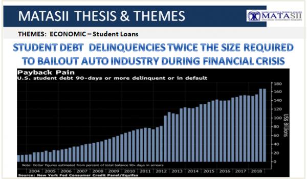02-16-19-THEMES-ECONOMIC-STUDENT LOANS-1