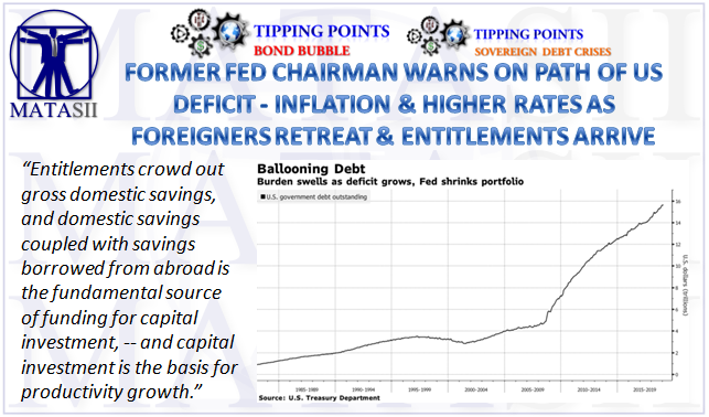 02-16-19-TP BOND BUBBLE-Greenspan Warns About Path of Fiscal Deficit-1