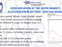 02-16-19-TP-INFLATION-Food Inflation at the Super Market-1