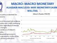 02-18-19-MACRO- MACRO MONETARY-Alasdair Macleod--Why Monetary Easing Will Fail-1