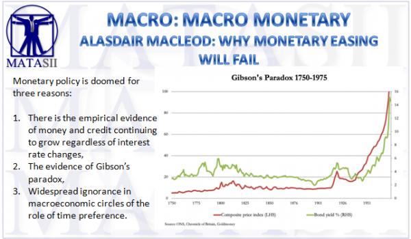 02-18-19-MACRO- MACRO MONETARY-Alasdair Macleod--Why Monetary Easing Will Fail-1