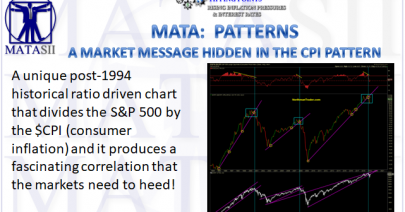 02-19-19-MATA PATTERNS-A Market Message Hidden in the CPI - Consumer Price Index-1b