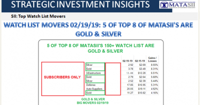 02-19-19-SII - Top 5 OF 8 MATASII'S WATCH LIST are Gold & Silver-2a
