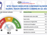 02-21-19-TP-SHRINGKING REVENUE GROWTH-WTO Trade Indicator Confirms Slower Q1 2019 Trade Growth-1
