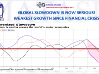 02-23-19-TP - SHRINKING REVENUE GROWTH - Global Slowdown is Now Serious - Weakest Growth Since the Financial Crisis-1