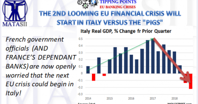 02-24-19-TP - EU BANKING CRISIS The 2nd Looming EU Financial Crisis Will Start in Italy-1