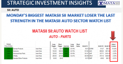 02-25-19-SII AUTO- Auto Sector Update-3B