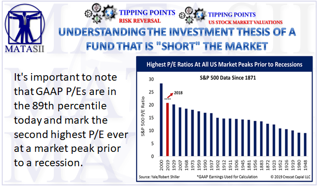 02-25-19-TP-RISK REVERSAL 7 MARKET VALUATIONS-Understanding The Investment Thesis of a Short Fund-1