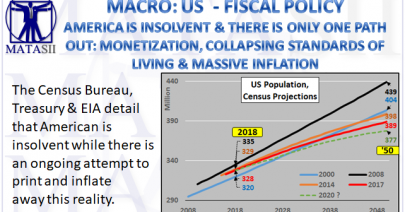 02-26-19-MACRO-US-FISCAL-America is Insolvent - Only One Path Out-1