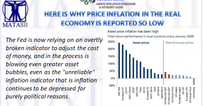 02-27-19-TP-INFLATION PRESSURES-Why Price Inflation in the Real Economy is Reported So Low-1